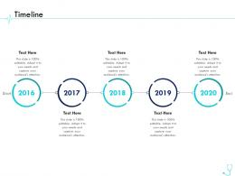 Timeline Pharma Company Management Ppt Structure