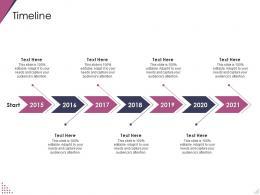 Timeline Pitch Deck For After Market Investment Ppt Formats