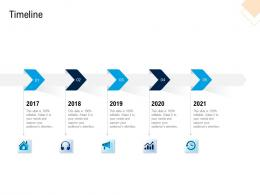 Timeline Pitch Deck For Cryptocurrency Funding Ppt Graphics