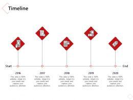 Timeline Planning A1082 Ppt Powerpoint Presentation Slides Picture
