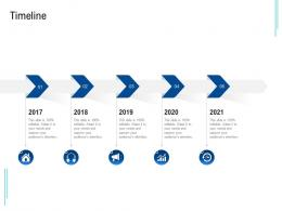 Timeline Poor Network Infrastructure Of A Telecom Company Ppt Themes