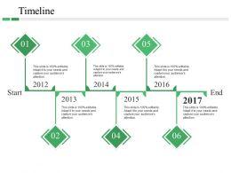Timeline Powerpoint Slides Design