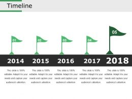 Timeline Ppt Examples