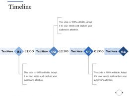 Timeline Ppt File Templates