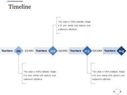 Timeline Ppt File Templates
