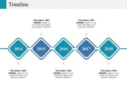 Timeline Ppt Model Topics
