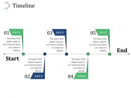 Timeline Ppt Presentation
