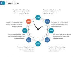 Timeline Ppt Summary