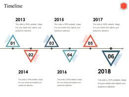 Timeline Ppt Templates