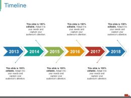 Timeline Ppt Visual Aids Infographics