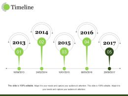 Timeline Ppt Visual Aids Show