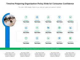 Timeline Preparing Organization Policy Slide For Consumer Confidence Infographic Template