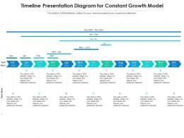 Timeline Presentation Diagram For Constant Growth Model Infographic Template