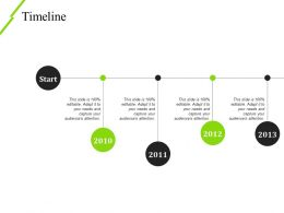 Timeline Presentation Outline Template 2