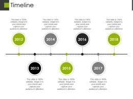 Timeline Presentation Portfolio