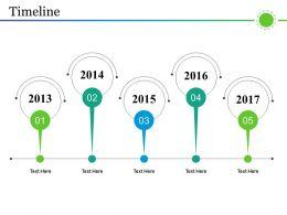 Timeline Presentation Slides