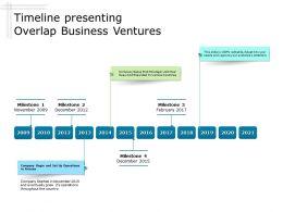 Timeline Presenting Overlap Business Ventures