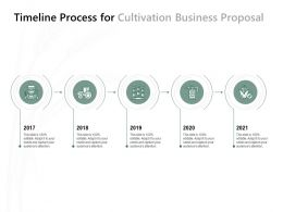 Timeline Process For Cultivation Business Proposal Ppt Powerpoint Presentation Model