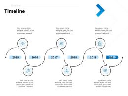 Timeline Process Planning A1066 Ppt Powerpoint Presentation Summary Outfit