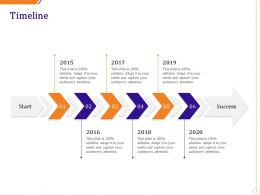 Timeline R541 Ppt Powerpoint Presentation Outline Graphics