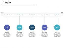 Timeline Raise Funding Post IPO Investment Ppt Styles Icons