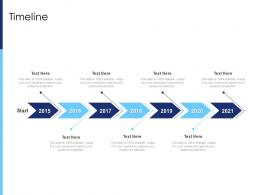 Timeline Raise Funds After Market Investment Ppt Infographics Objects