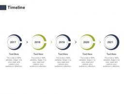 Timeline Raise Start Up Capital From Angel Investors Ppt Rules