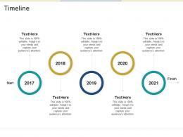 Timeline Reshaping Product Marketing Campaign Ppt Portfolio Slide Portrait