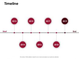 Timeline Roadmap D235 Ppt Powerpoint Presentation Infographic Template Themes