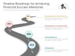 Timeline Roadmap For Achieving Financial Success Milestones