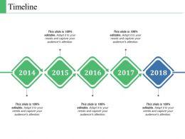 Timeline Roadmap Ppt Powerpoint Presentation Model Example Topics