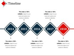 Timeline Sample Presentation Ppt