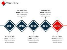 Timeline Sample Presentation Ppt