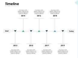 Timeline Seven Years F332 Ppt Powerpoint Presentation Pictures Background
