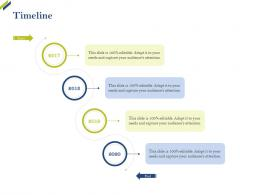 Timeline Share Of Category Ppt Background