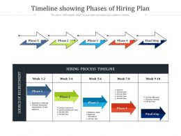 Timeline Showing Phases Of Hiring Plan