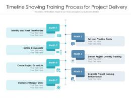Timeline Showing Training Process For Project Delivery