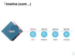 Timeline Start Years Period K66 Ppt Powerpoint Presentation Clipart