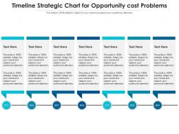 Timeline Strategic Chart For Opportunity Cost Problems Infographic Template