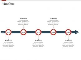 Timeline Strategic Initiatives Prioritization Methodology Stakeholders