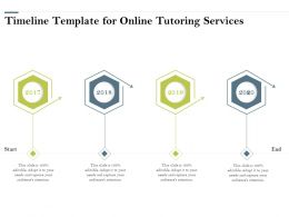 Timeline Template For Online Tutoring Services Ppt Powerpoint Presentation Gallery Model