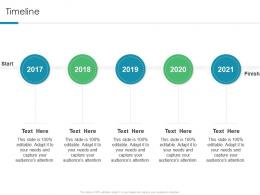 Timeline Understanding And Maintaining Organizational Performance