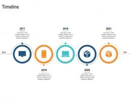 Timeline Unique Selling Proposition Of Product Ppt Demonstration