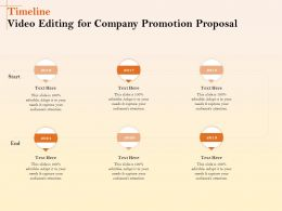 Timeline Video Editing For Company Promotion Proposal Ppt File Formats