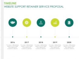 Timeline Website Support Retainer Service Proposal Ppt Powerpoint Gallery