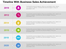 Timeline With Business Sales Achievement Flat Powerpoint Design