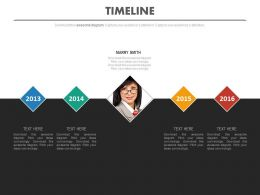 Timeline With Years For Business Employee Profile Management Powerpoint Slides