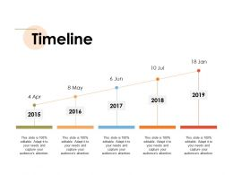 Timeline Year Ppt Powerpoint Presentation File Summary