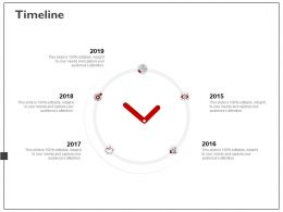 Timeline Years Process J172 Ppt Powerpoint Presentation File Tips
