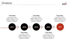 Timeline Yelp Investor Funding Elevator Pitch Deck